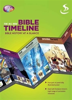 Picture of NEW BIBLE TIMELINE