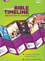 Picture of Mini Bible Timeline